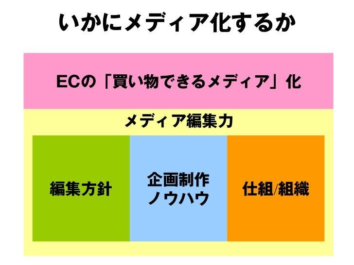 いかにメディア化するかECの「買い物できるメディア」化       メディア編集力        企画制作編集方針             仕組/組織        ノウハウ
