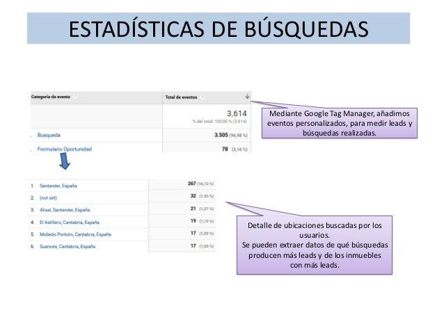 Conexión con herramientas Configuración optimizada de la herramientas de Google: - Analytics: fijación de filtros y objeti...