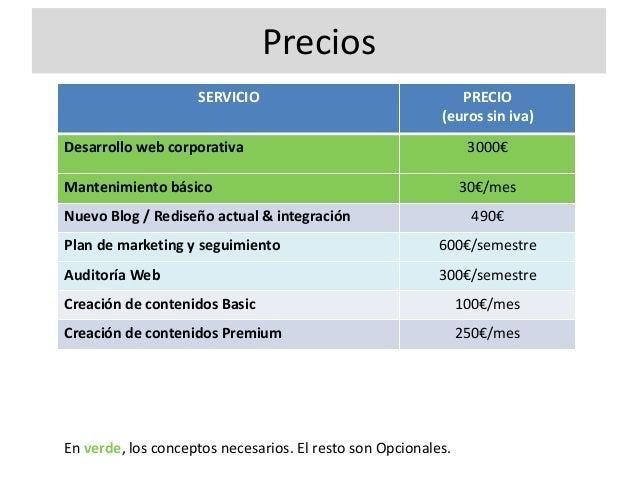 Webs inmobiliarias premium