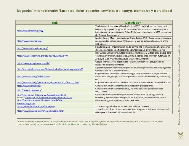 Negocios Internacionales/Bases de datos, reportes, servicios de apoyo, contactos y actualidad  Elaboración: Nelson Larrea ...