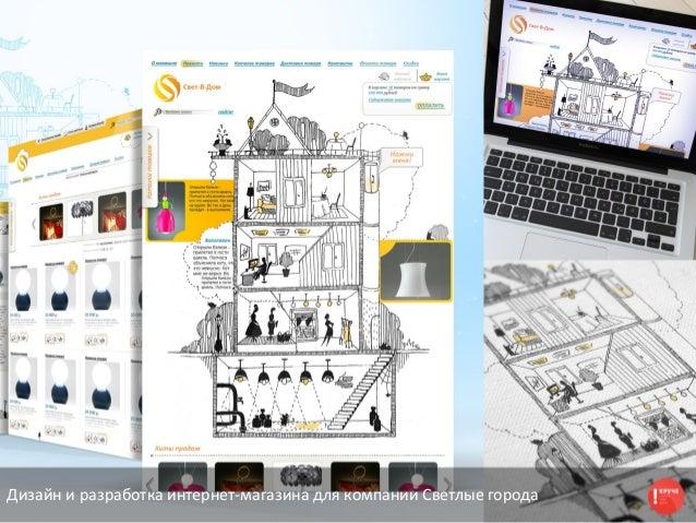 Дизайн и разработка интернет-магазина для компании Светлые города