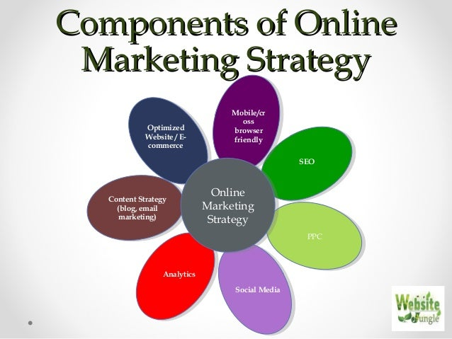 Website Jungle Online Marketing Strategy Seminar