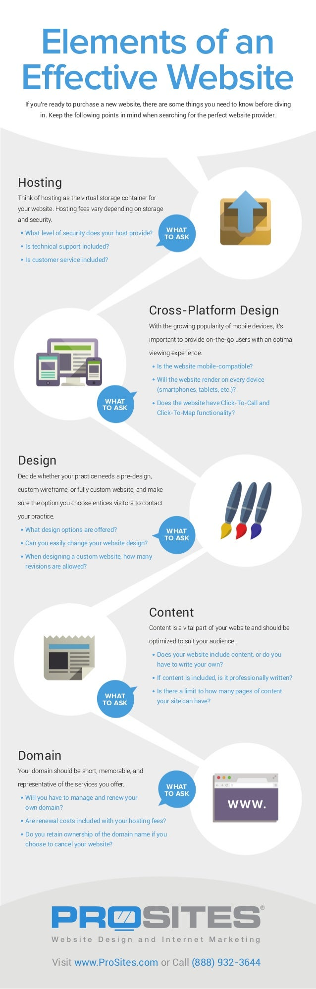 Elements of an Effective WebsiteIf you're ready to purchase a new website, there are some things you need to know before di...