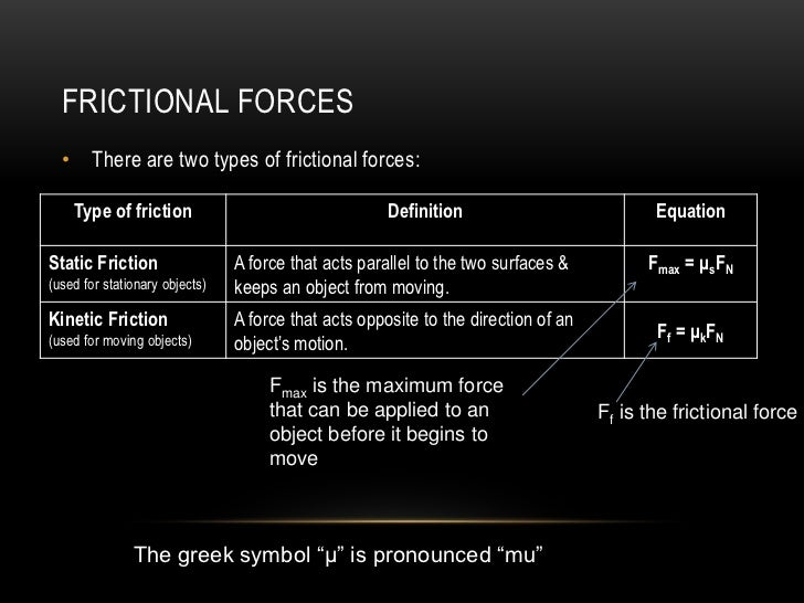 FRICTIONAL FORCES  • There are two types of frictional forces:    Type of friction                                  Defini...