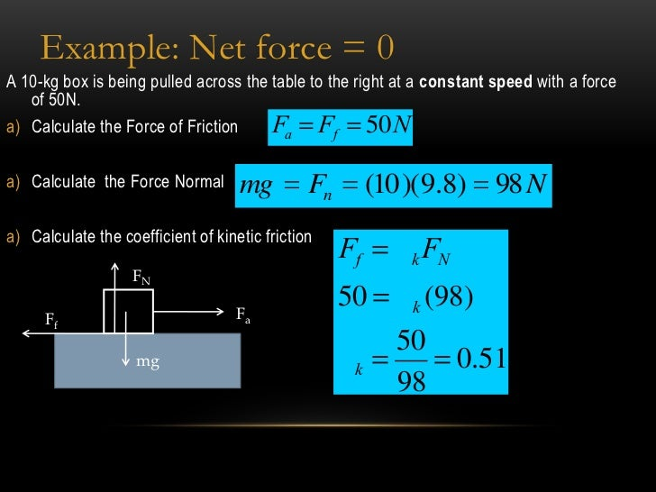 Example: Net force = 0A 10-kg box is being pulled across the table to the right at a constant speed with a force   of 50N....