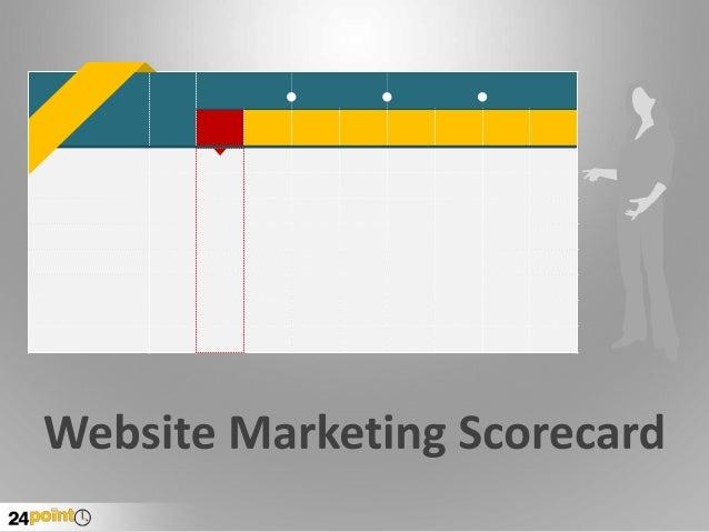 Website Marketing Scorecard Weight Q1 Q2 Q3 Q4 Rating (1-10) Value Rating (1-10) Value Rating (1-10) Value Rating (1-10) V...
