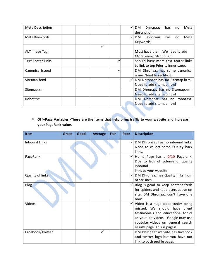 website analysis sample report