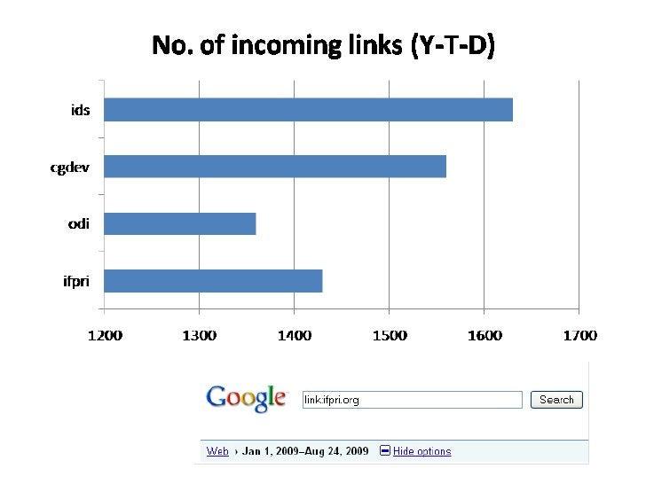 Website analytics beyond your presentation