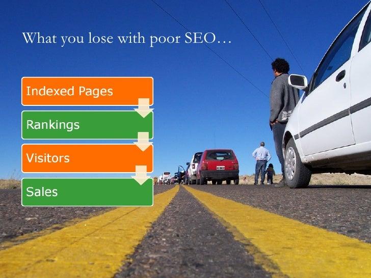 Website Architecture Slide 3