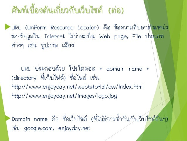 Websitebasic Slide 3