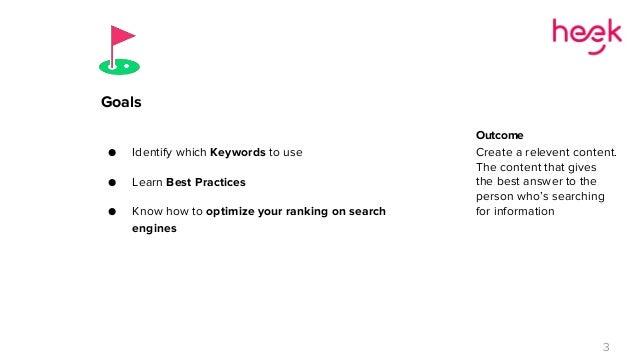 Best content writing websites practices