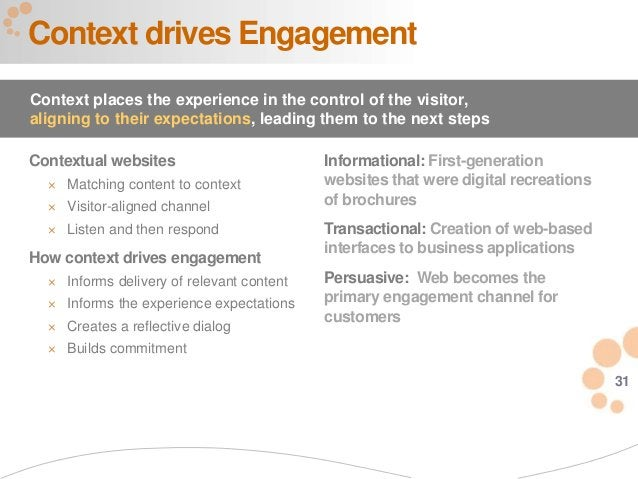 31 Contextual websites  Matching content to context  Visitor-aligned channel  Listen and then respond How context drive...