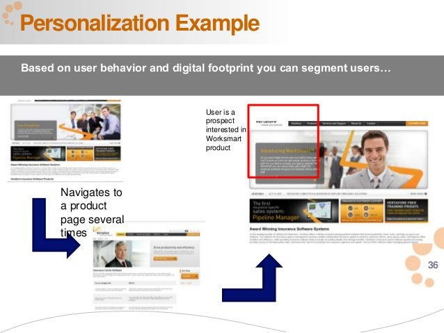36 Personalization Example Based on user behavior and digital footprint you can segment users… User is a prospect interest...