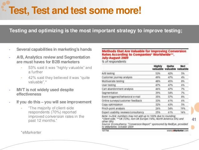 41 - Several capabilities in marketing's hands - A/B, Analytics review and Segmentation are must haves for B2B marketers -...
