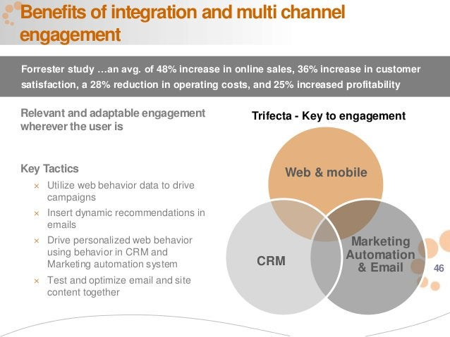 46 Relevant and adaptable engagement wherever the user is Key Tactics  Utilize web behavior data to drive campaigns  Ins...