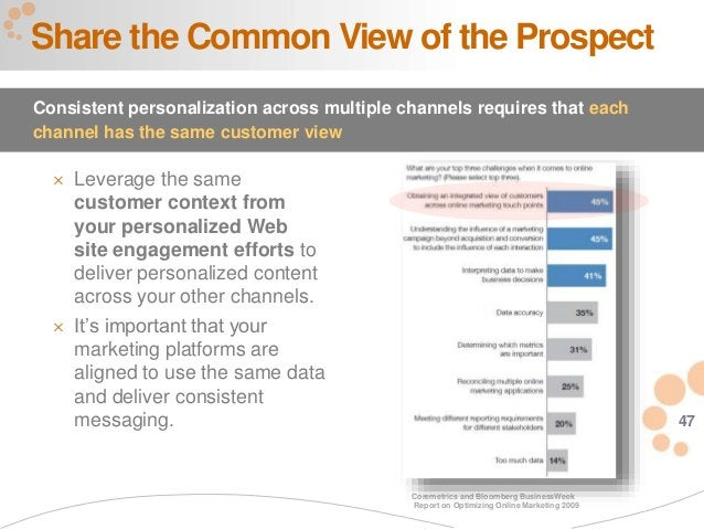 47  Leverage the same customer context from your personalized Web site engagement efforts to deliver personalized content...