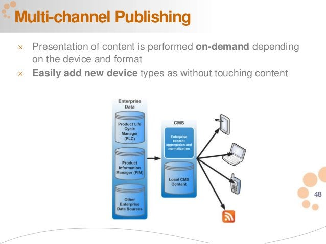 48 Multi-channel Publishing  Presentation of content is performed on-demand depending on the device and format  Easily a...