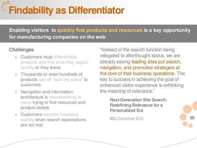 50 Challenges  Customers must differentiate products and find what they expect quickly or they leave  Thousands or even ...