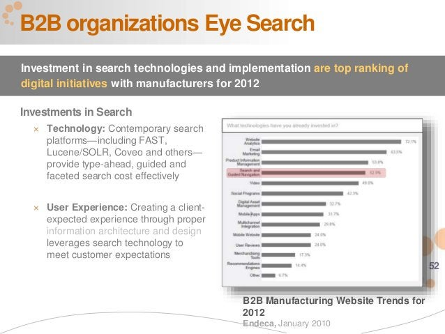 52 Investments in Search  Technology: Contemporary search platforms—including FAST, Lucene/SOLR, Coveo and others— provid...