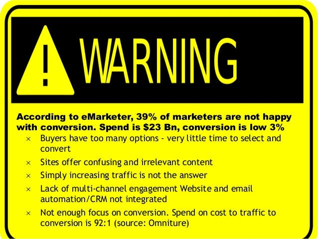 8 According to eMarketer, 39% of marketers are not happy with conversion. Spend is $23 Bn, conversion is low 3%  Buyers h...