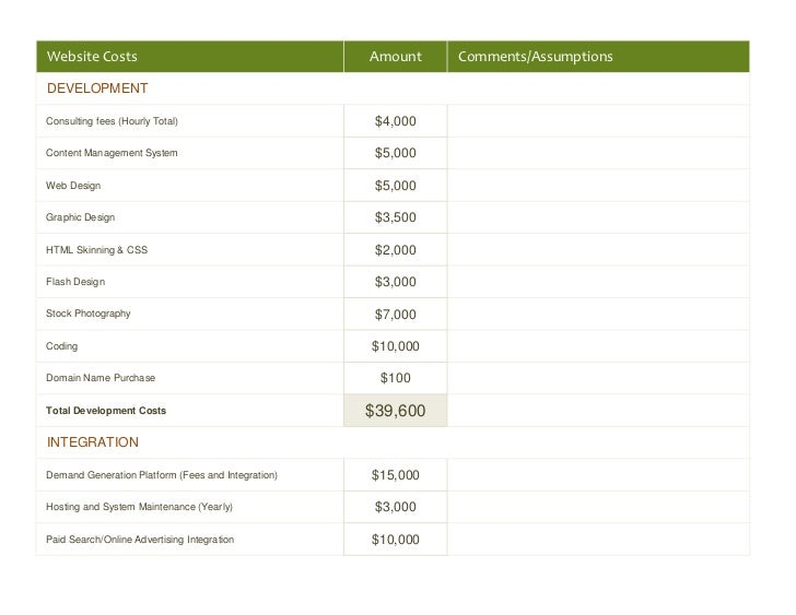 How To Negotiate A Web Design Budget