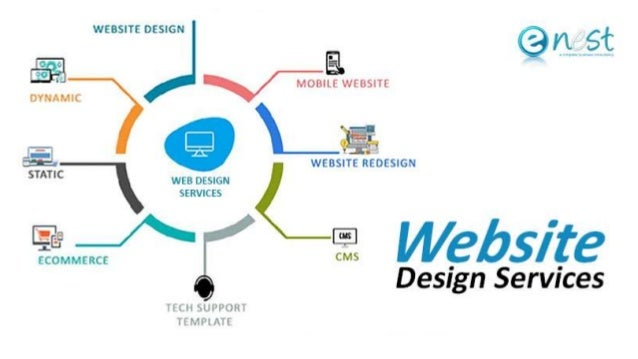 Best Website Design Services Company in India