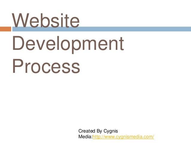 Website Development Process Created By Cygnis Media:http://www.cygnismedia.com/