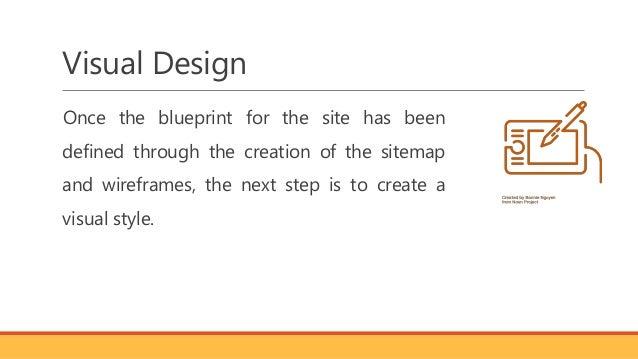 Website development process 6 malvernweather Images