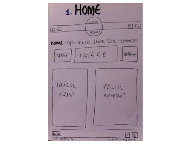 Website drawings