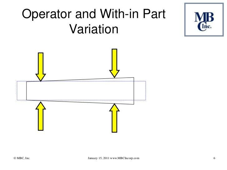 Web site msa presentation gauge error
