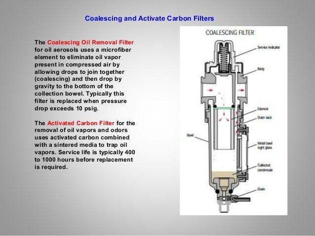 air filter diagram   18 wiring diagram images