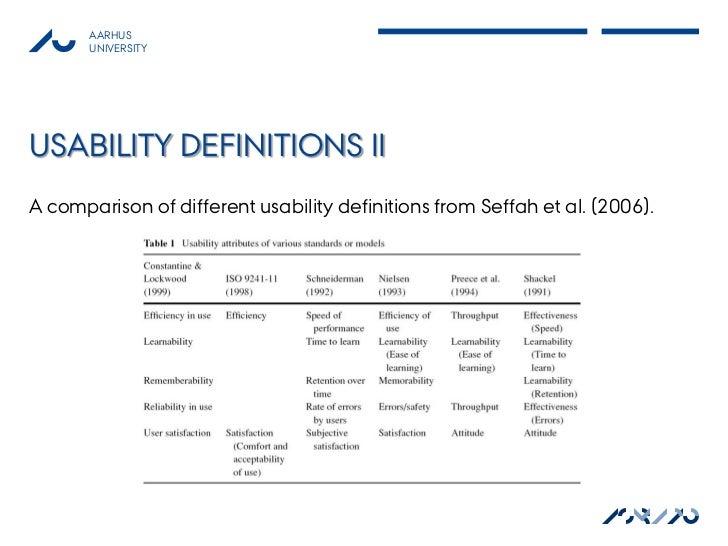 AARHUS       UNIVERSITYUSABILITY DEFINITIONS IIA comparison of different usability definitions from Seffah et al. (2006). ...