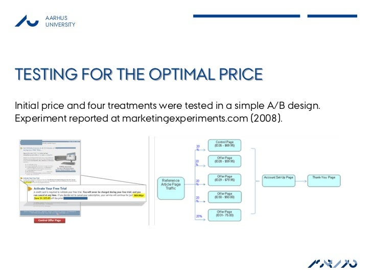 AARHUS      UNIVERSITYTESTING FOR THE OPTIMAL PRICEInitial price and four treatments were tested in a simple A/B design.Ex...