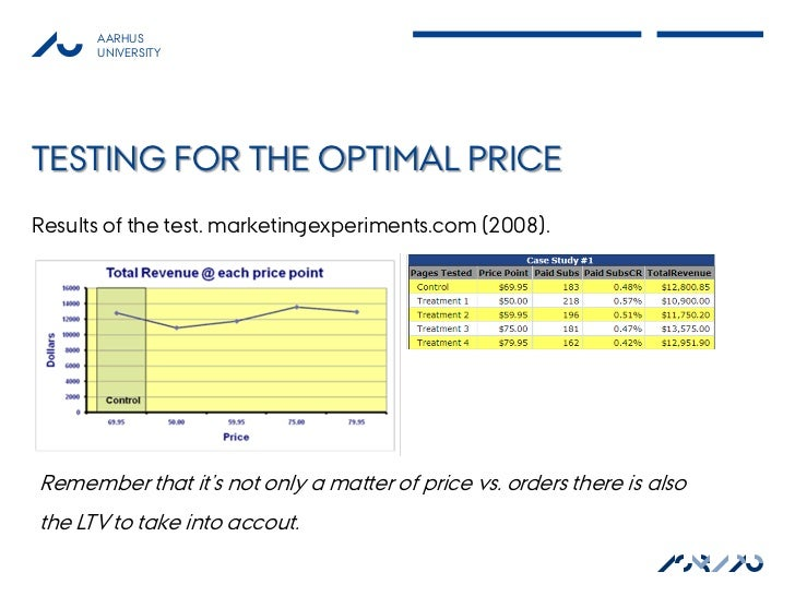 AARHUS      UNIVERSITYTESTING FOR THE OPTIMAL PRICEResults of the test. marketingexperiments.com (2008).Remember that it's...