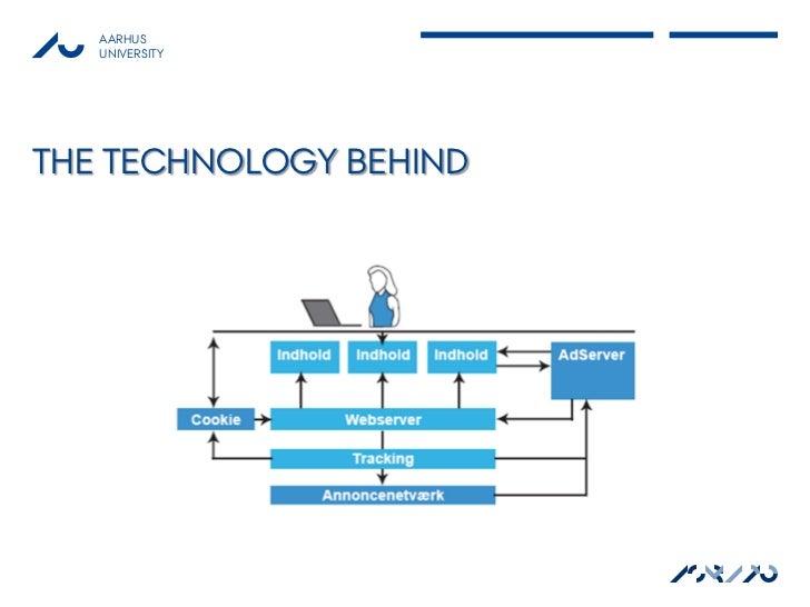 AARHUS   UNIVERSITYTHE TECHNOLOGY BEHIND                        ASB AU                          MAPP