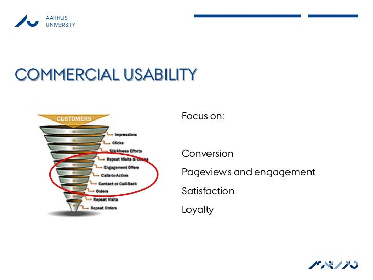 AARHUS   UNIVERSITYCOMMERCIAL USABILITY                  Focus on:                  Conversion                  Pageviews ...