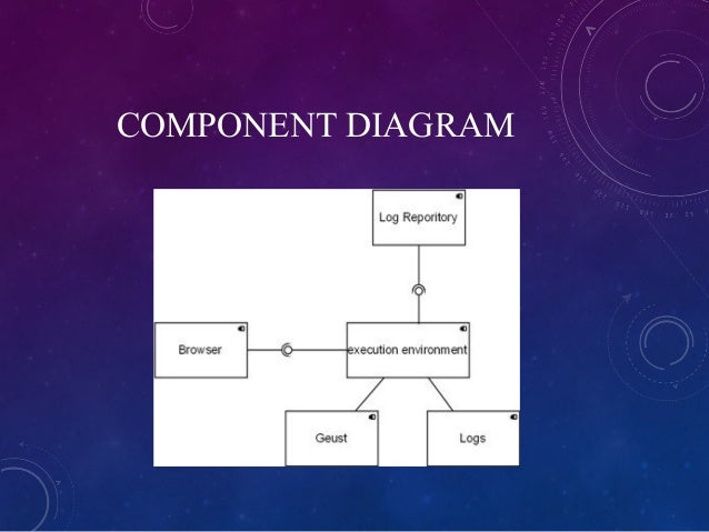 Website ranking system deployment diagram 14 component ccuart Gallery