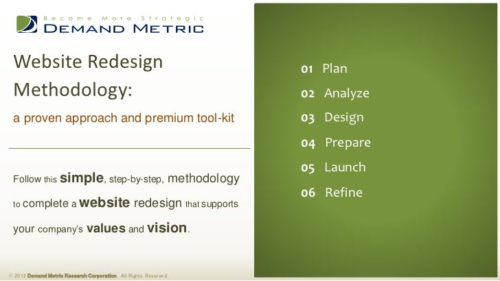 Website Redesign                                                               01 Executive Summary                       ...