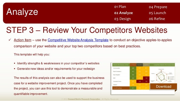 Website Competitive Analysis Template. 7 competitive analysis ...