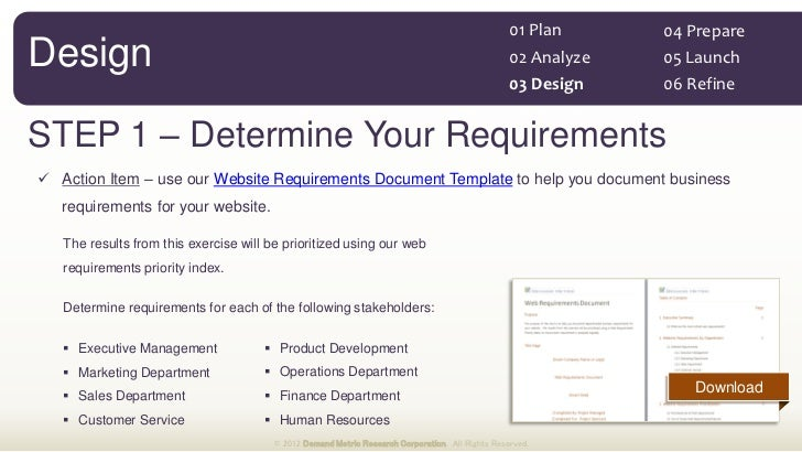 Website Redesign Methodology