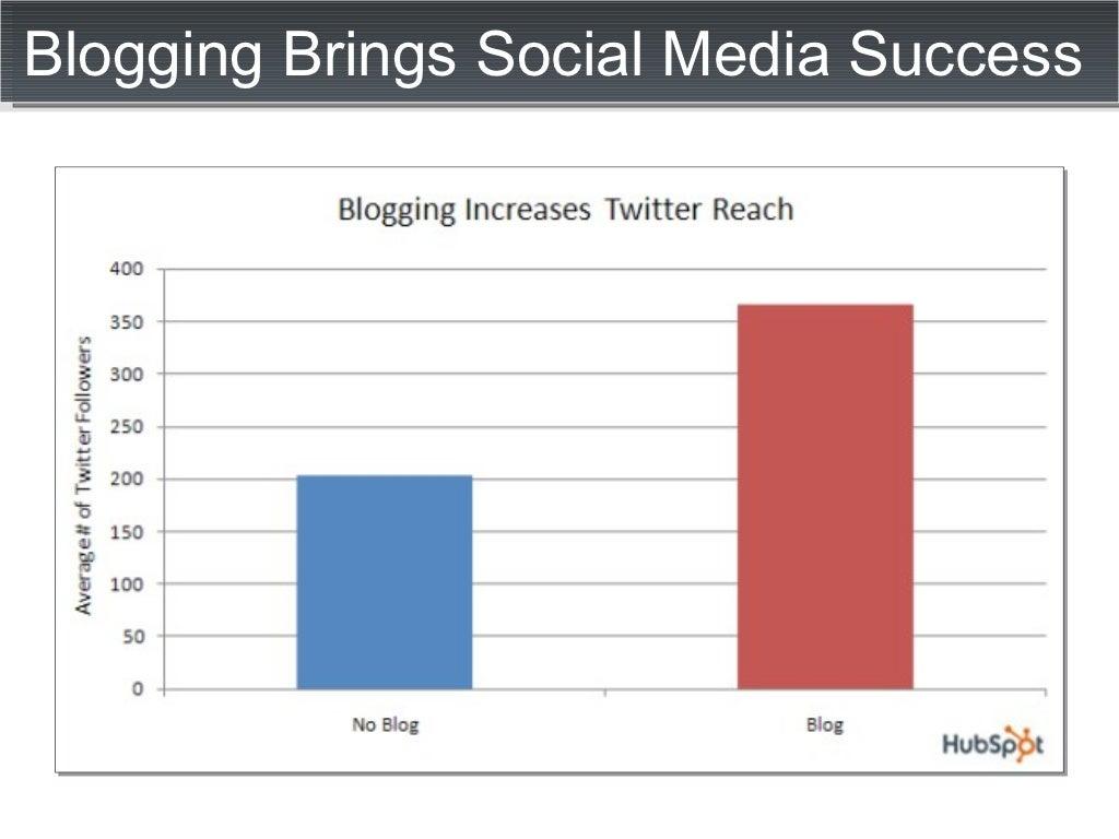 Blogging Brings Social Media Success