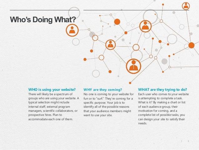 The Website Redesign Process Slide 3