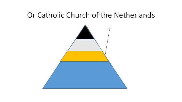Or Wim Eijk the Dutch cardinal of the Catholic Church