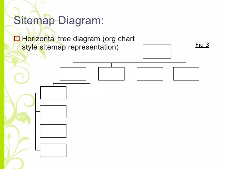 Website Sitemap Diagram Sketch Sitemap How To Create Website Sitemap