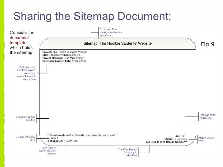 web site sitemap