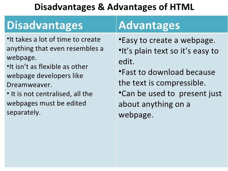 Computer its advantages essay
