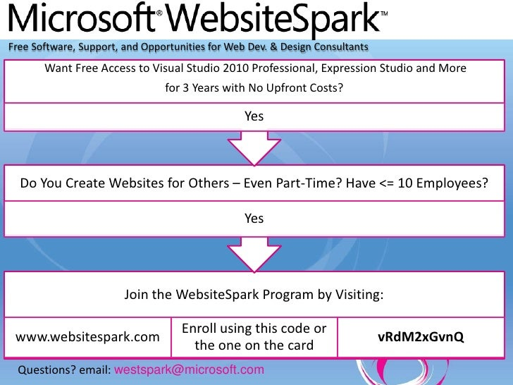 Free Software, Support, and Opportunities for Web Dev. & Design Consultants<br />Questions? email: westspark@microsoft.com...