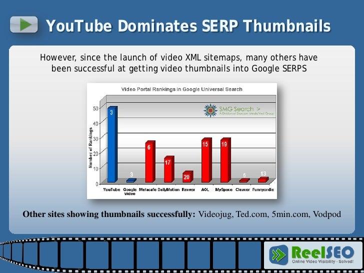 youtube dominates serp thumbnails however