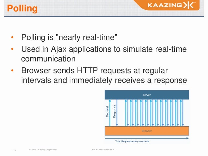 """Polling• Polling is """"nearly real-time""""• Used in Ajax applications to simulate real-time  communication• Browser sends HTTP..."""