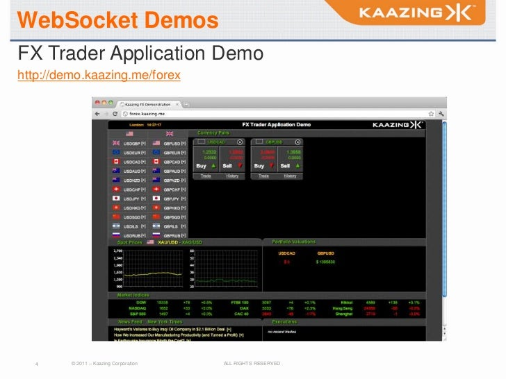Forex demo application